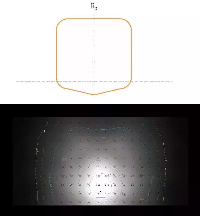 筒灯、射灯、投光灯等灯具用什么样的配光最好?